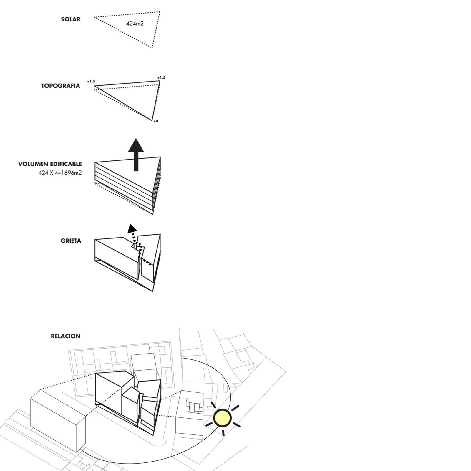 Ejemplos de planimetria y esquemas taller 4 for Google planimetria